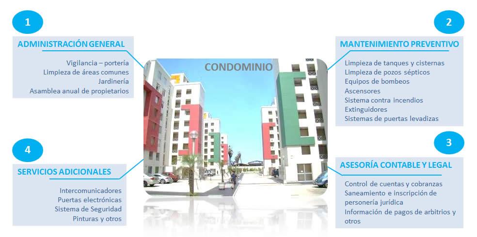 administracion de condominios